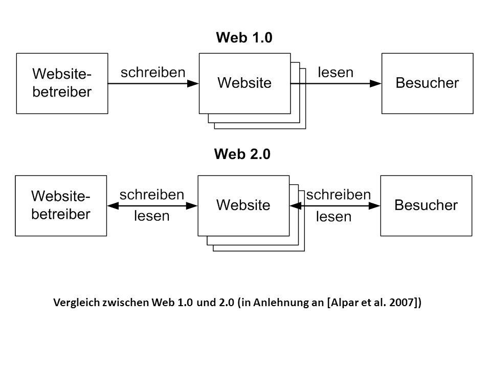 Vergleich zwischen Web 1. 0 und 2. 0 (in Anlehnung an [Alpar et al
